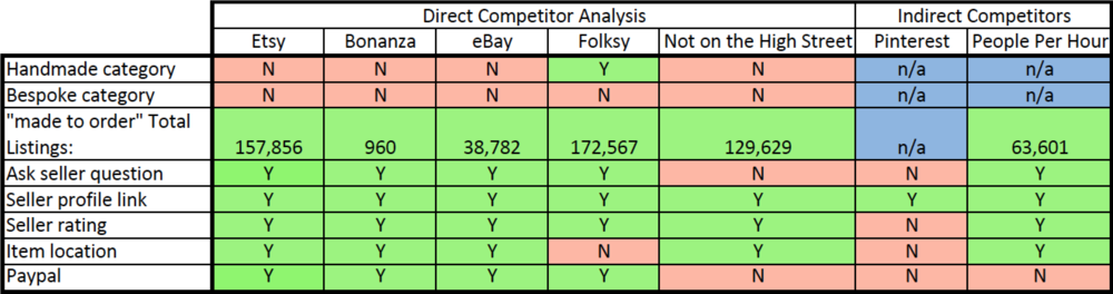 Competitor Analysis Table.jpg