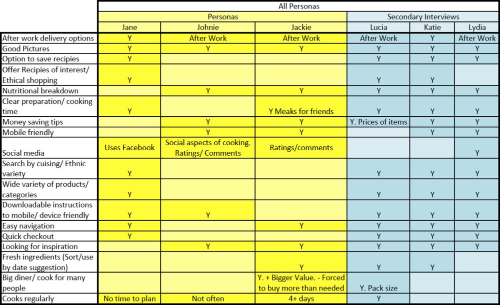 Interviews Chart.jpg