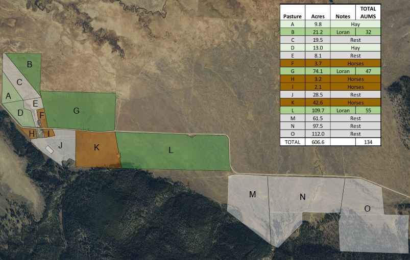 ranchland habitat restoration