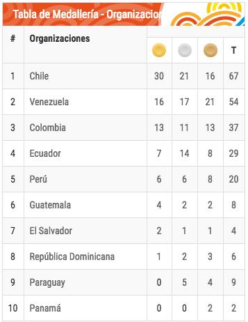Imagen oficial Iquique 2016