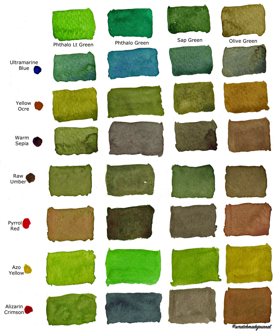 green watercolor mixing chart - scratchmadejournal.com