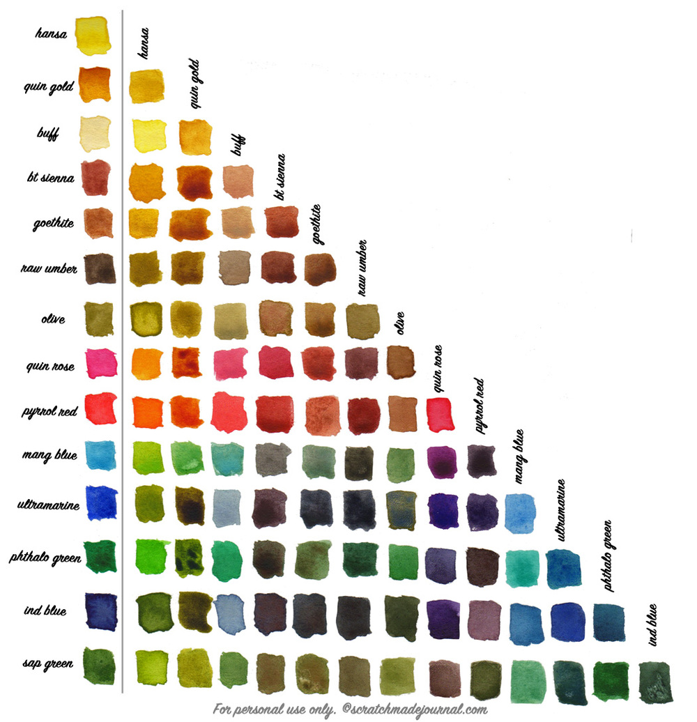 14 color palette watercolor mixing chart - scratchmadejournal.com