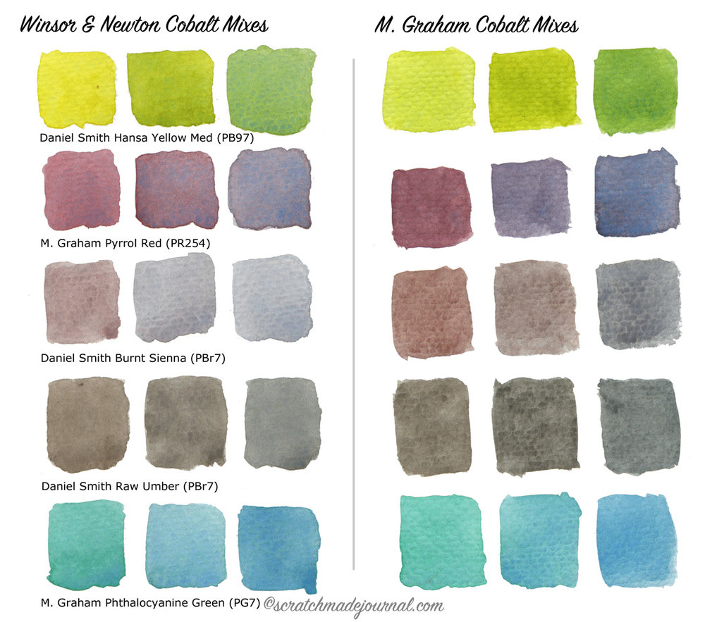Cobalt watercolor mixing chart - scratchmadejournal.com