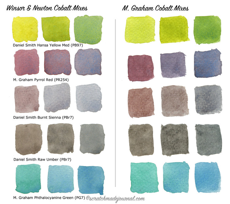 Comparing Blue Watercolors Cobalt Vs Ultramarine Scratchmade Journal