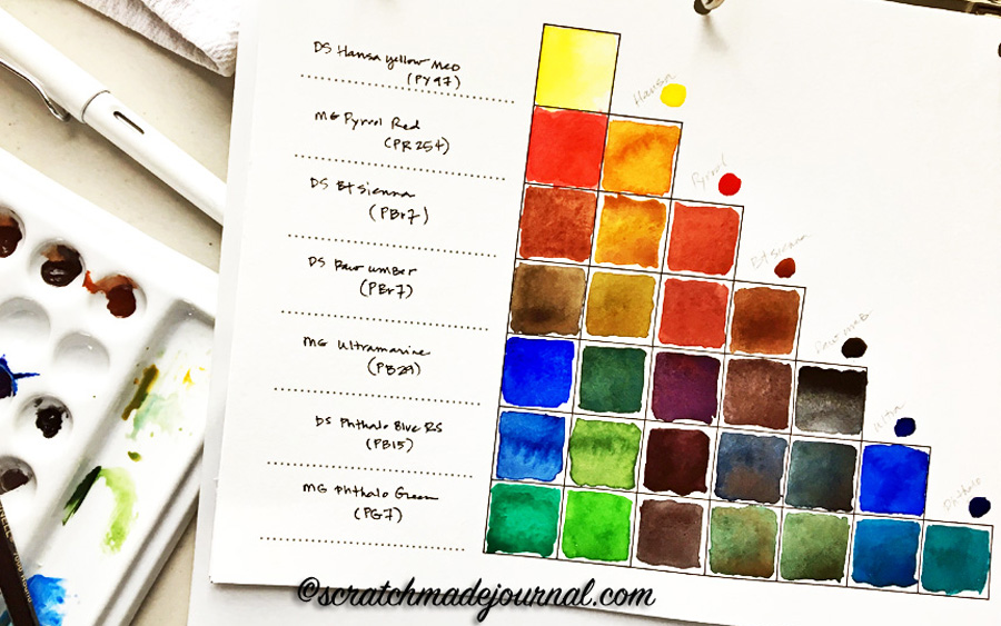 Free printable watercolor mixing chart - scratchmadejournal.com