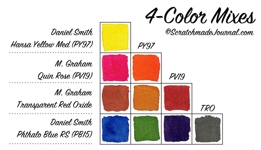 Basic mixes from the 4-color watercolor palette at scratchmadejournal.com