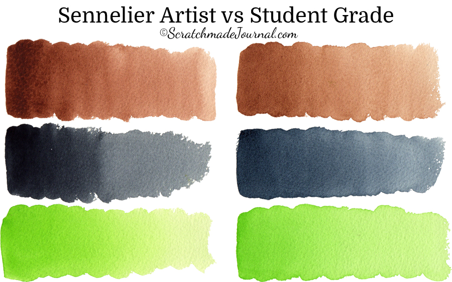 Sennelier says  that their artist line contains twice as much pigment as their student line. Can you guess which one is which?*