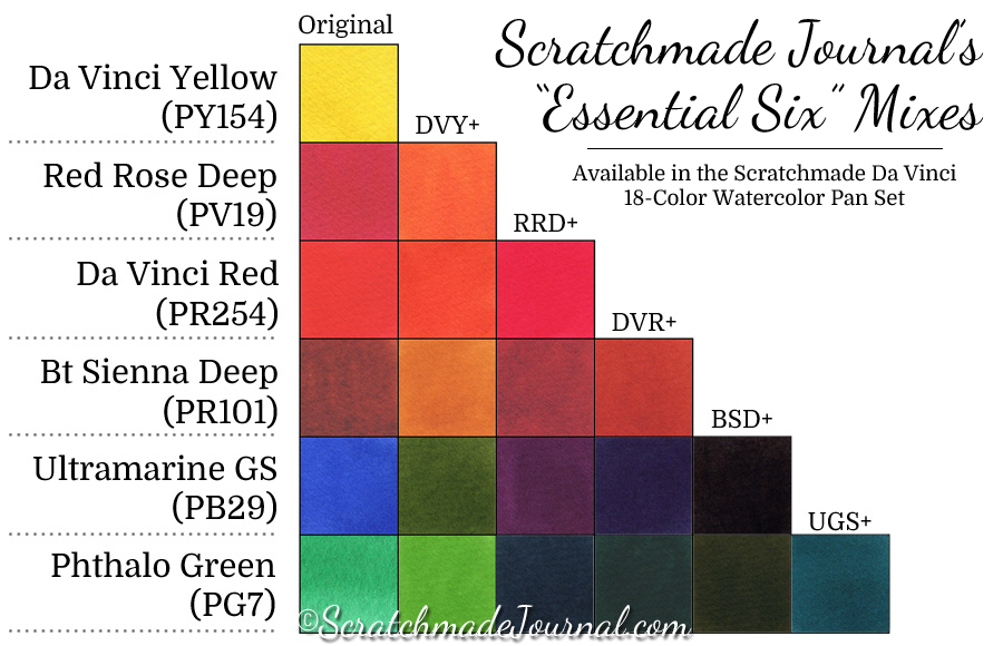 The Scratchmade palette's six essential watercolor mixes - ScratchmadeJournal.com