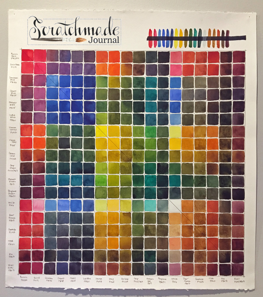 photograph regarding Free Printable Color Chart known as Expert in direction of Watercolor Blending Charts Furthermore Totally free Coloration Chart