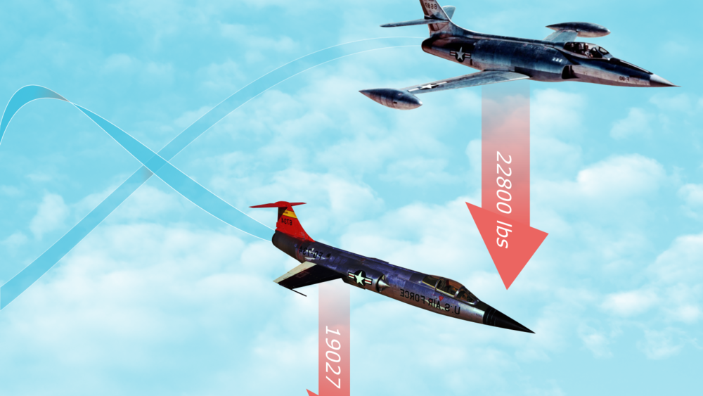 Slide for Live Demonstration Over the Four Forces of Flight