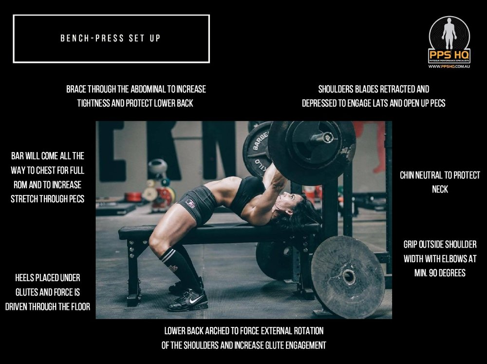 This slide was presented at our Bench-Press workshop and demonstrates a classic Bench-Press set up.