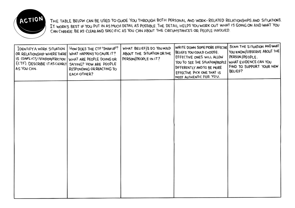 Beliefs Worksheet (p35)
