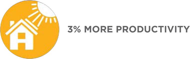 3-percent.jpg