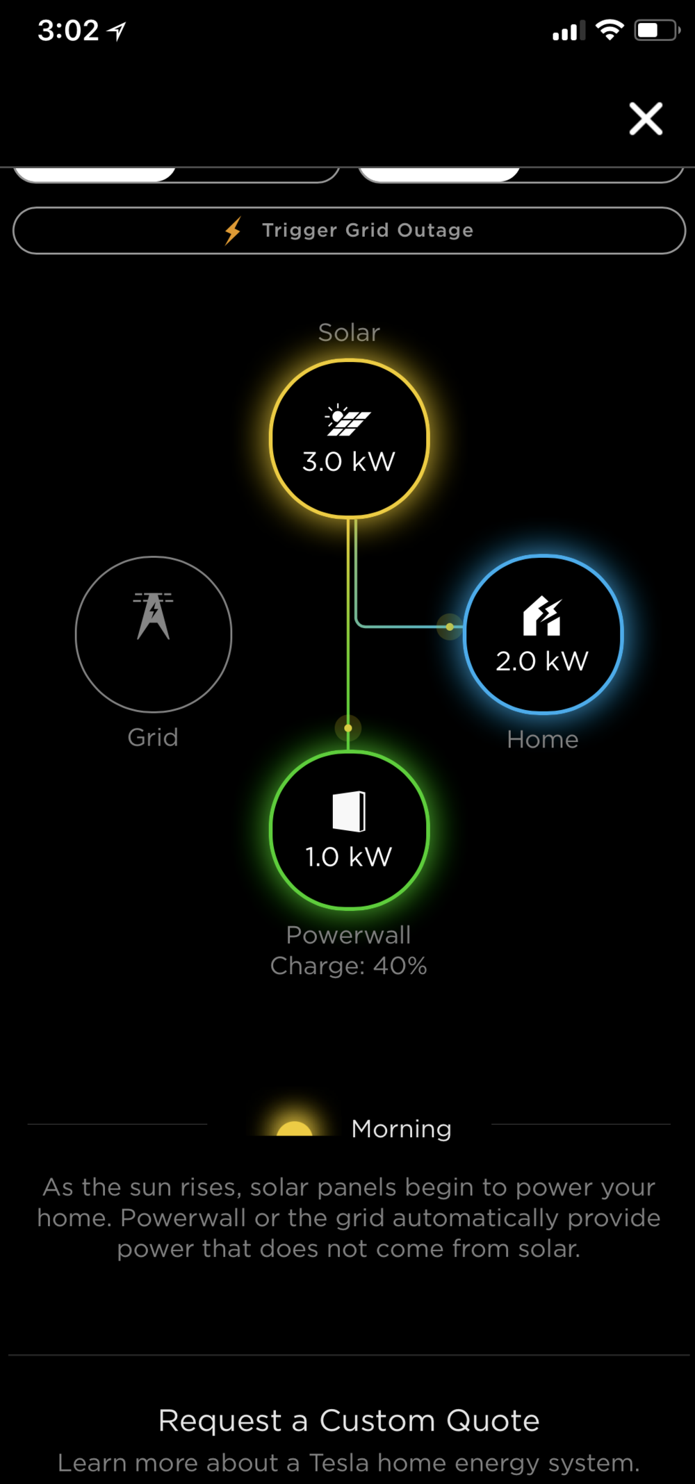 This is a view of the mobile app monitoring system. As you can see, the moment the sun rises, the home begins to generate power to the solar panels and your Tesla Powerwall. This is an example of a 3kW solar system generating power to the home (2.0 kW) and the Powerwall battery (1.0 kW).