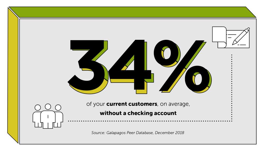 GAL-Deposit-Infographic-Post_34-percent.jpg