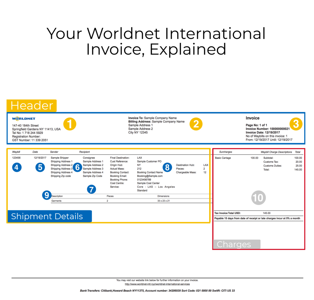 Invoice Explained 01.png