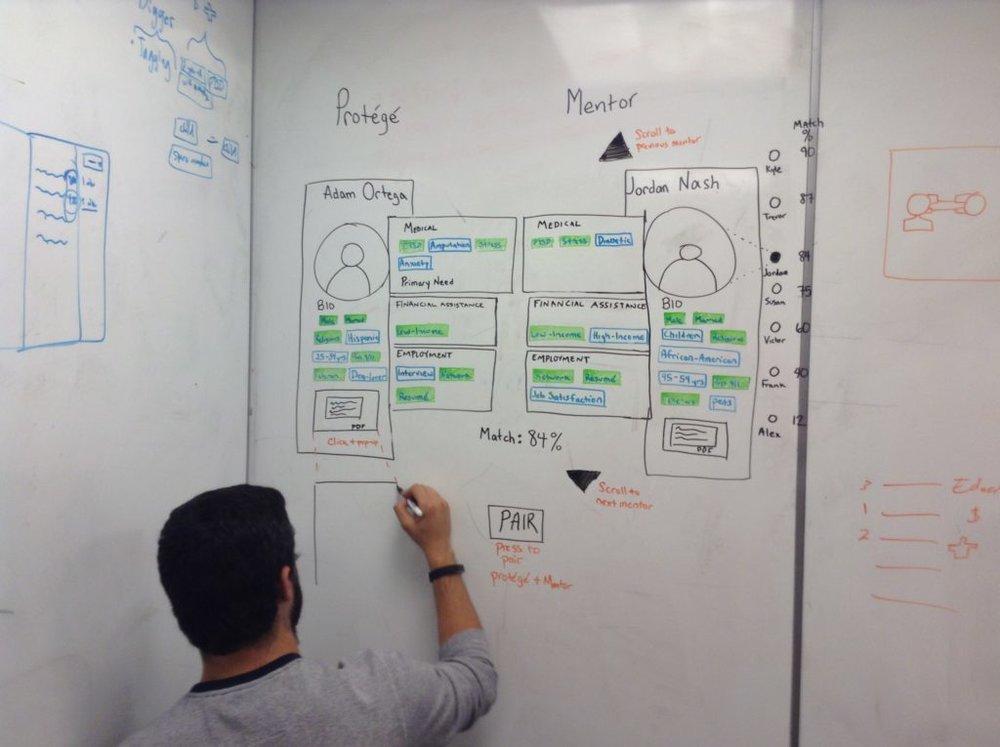 APS_whiteboard_p5(2).jpg