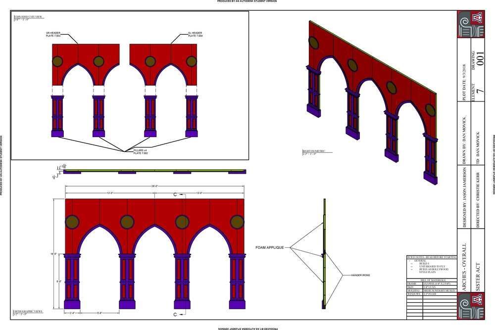 SISTER ACT WORKING - DM-7.1 ARCHES OVERVIEW.jpg