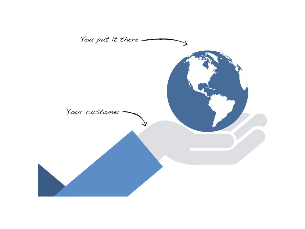 Put the world in your customer's palm.jpeg