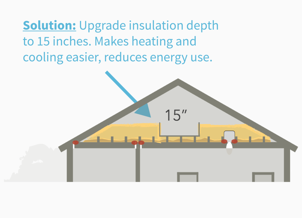Solution_Insulation.png