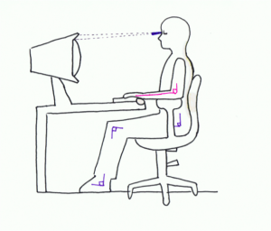 Proper posture at the desk