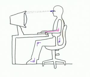 Proper posture at the desk