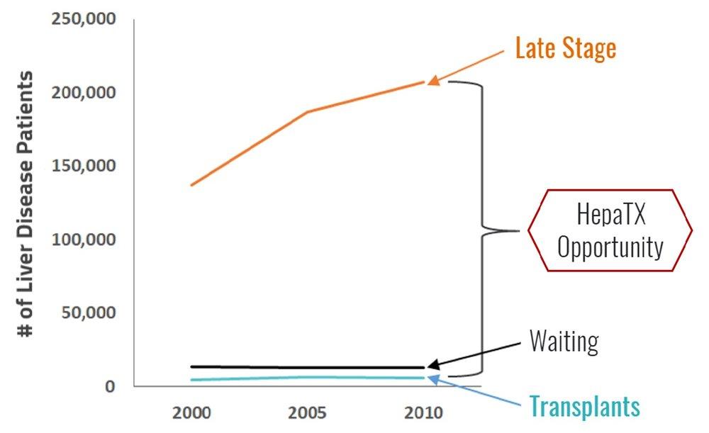 opportunity chart.jpg