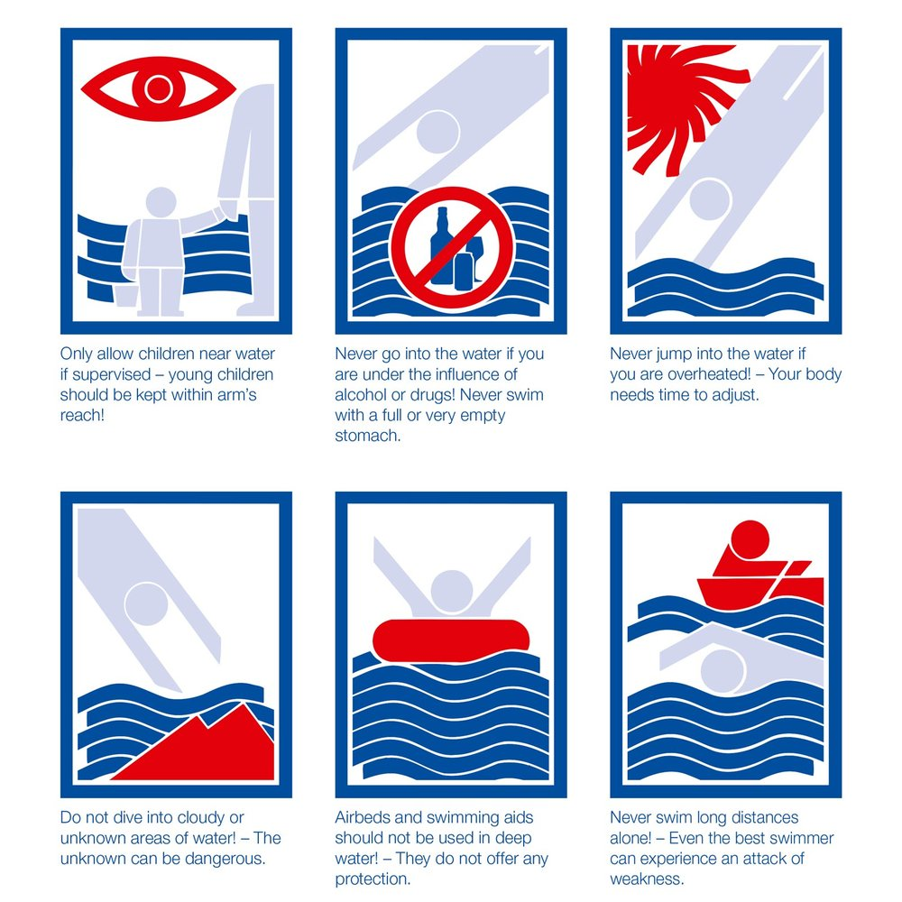 Basic swimming rules in Switzerland / Règles de base de la natation en Suisse / Algemene zwemregels in Zwitserland - © SLRG SSS