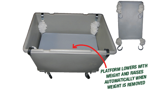 Cart w/ Back Saver Platform