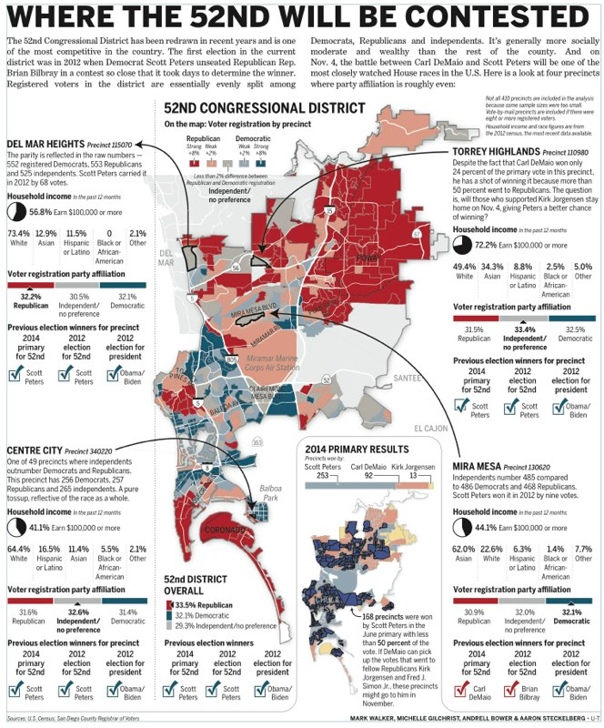 The San Diego Union-Tribune: Centerpiece; Excel, ArcMap and Adobe Illustrator