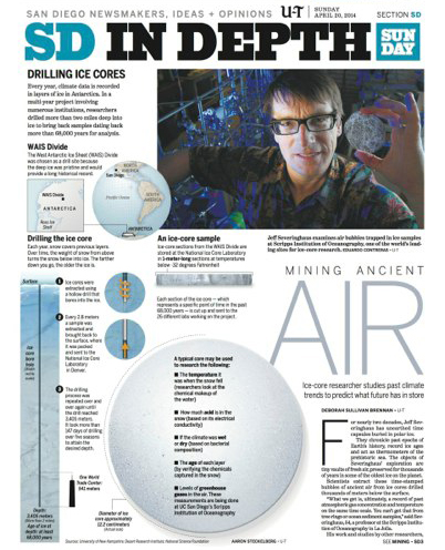 The San Diego Union-Tribune: Centerpiece; NewTek Lightwave, Adobe Photoshop and Adobe Illustrator