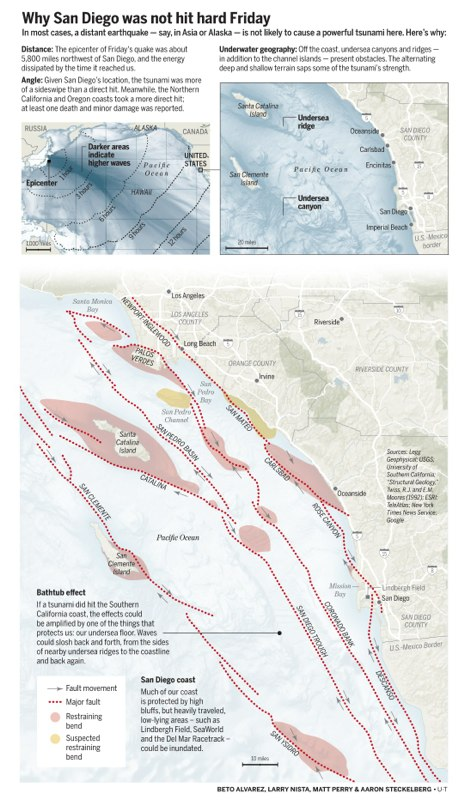 The San Diego Union-Tribune: Centerpiece; ArcMap, Adobe Photoshop and Adobe Illustrator