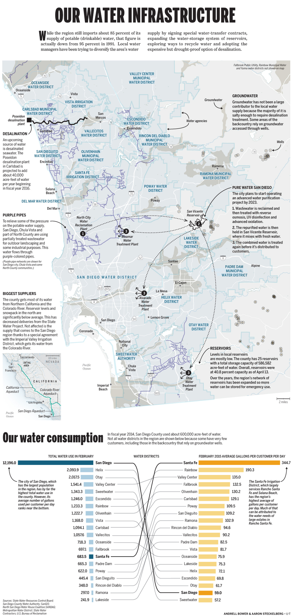 The San Diego Union-Tribune: Full page; ArcMap and Adobe Illustrator