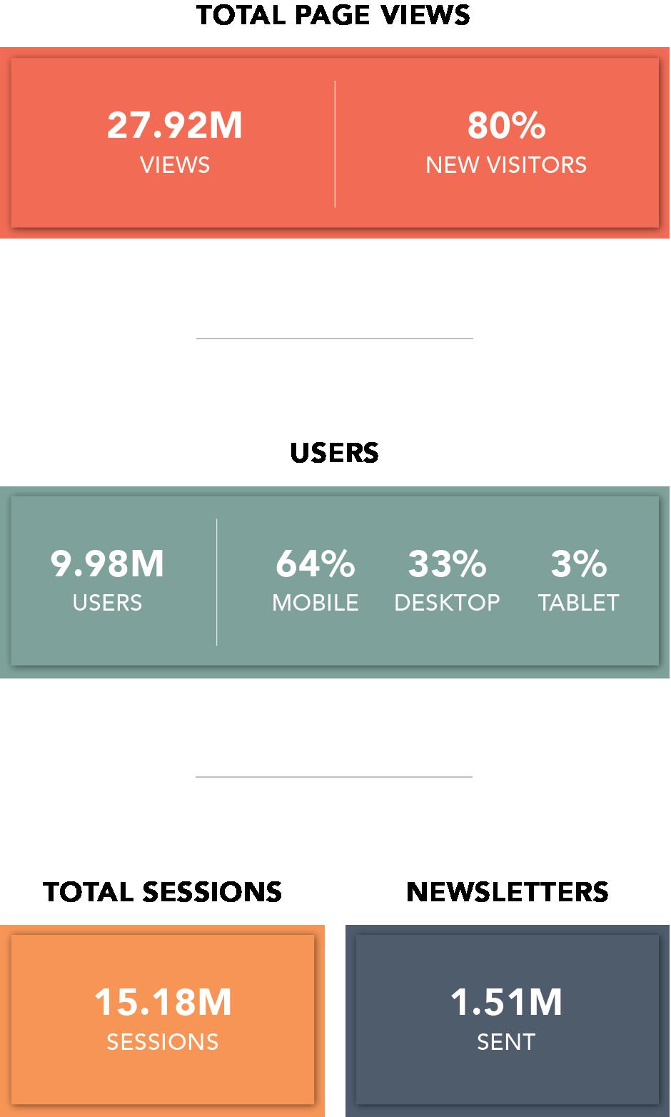 Web Stats.png