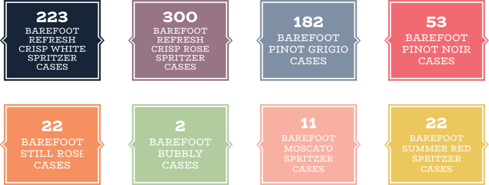 Barefoot Consumption Report.png