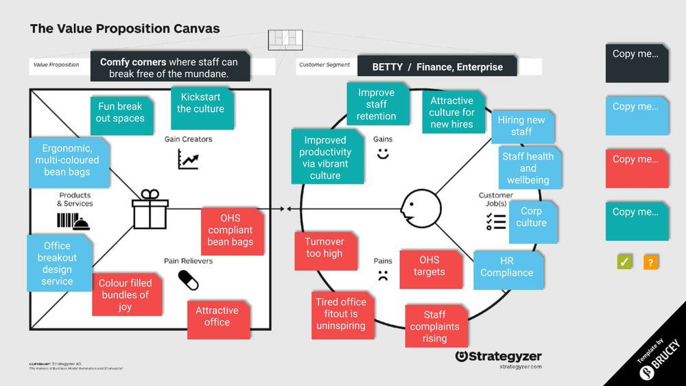 Value Proposition Canvas — Brucey | Marketing Strategy and Inbound ...