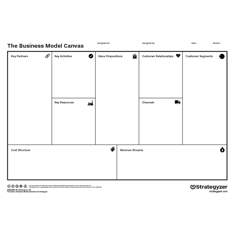 Business Model Canvas Brucey