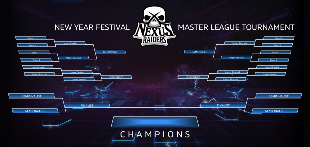 master league bracket.png
