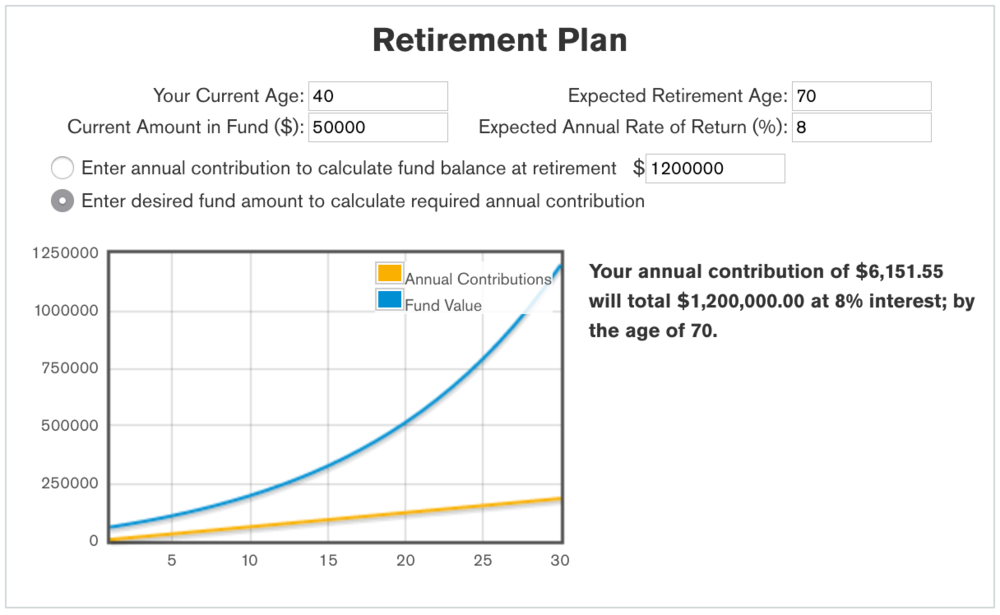 Source: http://www.bloomberg.com/personal-finance/calculators/retirement/