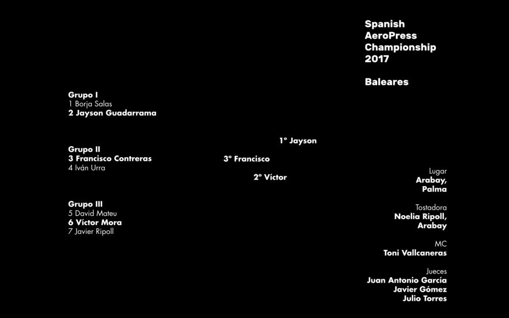 Resultados del Campeonato Regional de Baleares celebrado en Palma, el sábado 22 de abril de 2017.