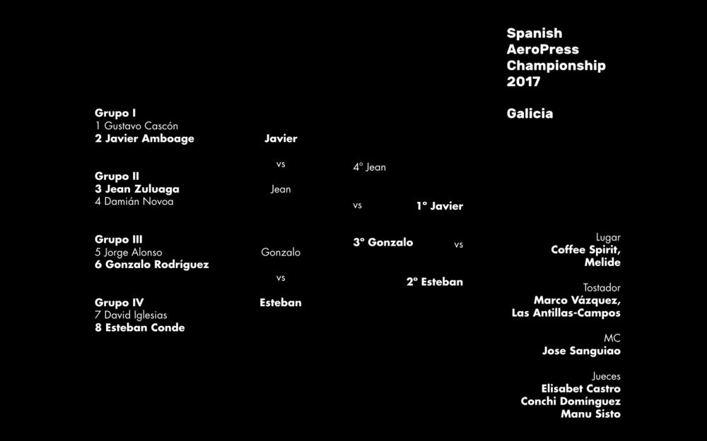 Resultados del Campeonato Regional de Galicia celebrado en Melide,el viernes 21 de abril de 2017.