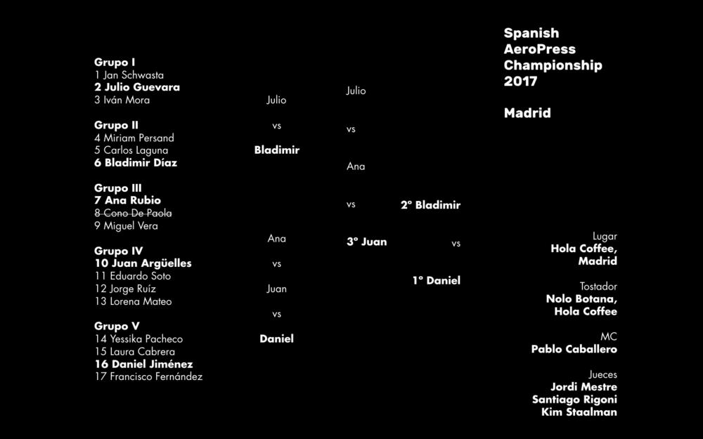 Resultados del Campeonato Regional de Madrid celebrado en Madrid, el sábado 29 de abril de 2017.