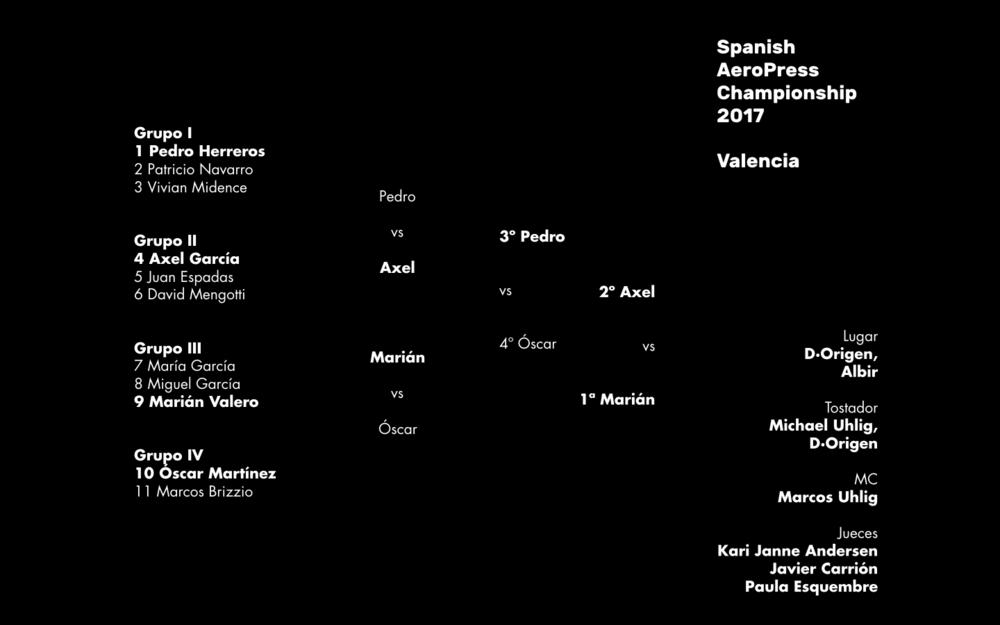 Resultados del Campeonato Regional de Valencia celebrado en el Albir, el sábado 29 de abril de 2017.