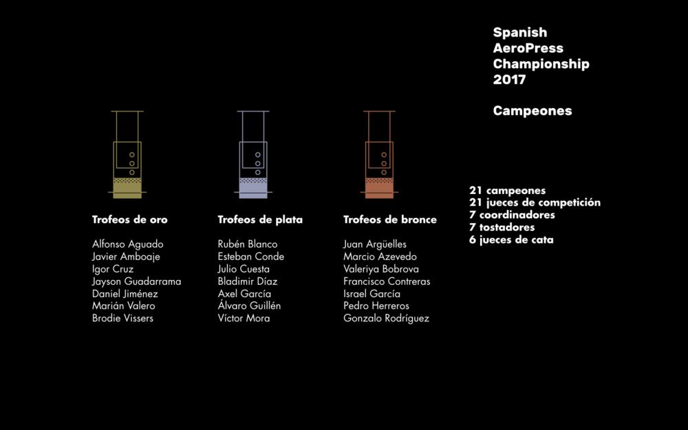 Listado completo de los 21 Campeones Regionales de AeroPress 2017.