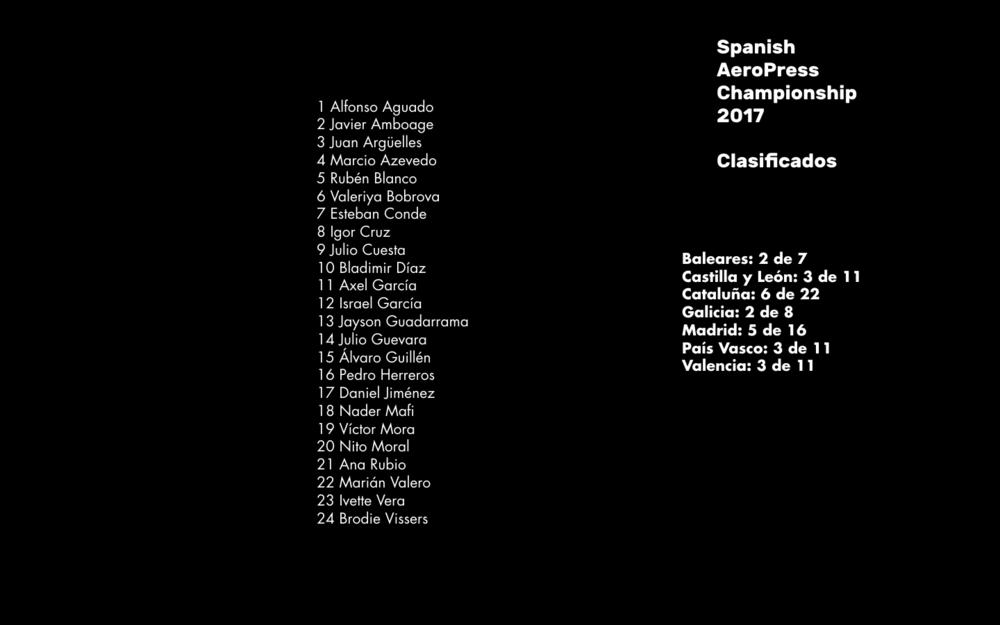 Listado completo de los 24 Clasificados a las Finales Nacionales de AeroPress 2017, que se celebrarán en Barcelona en el mes de junio. Clasifican un 30% de todos los competidores inscritos.