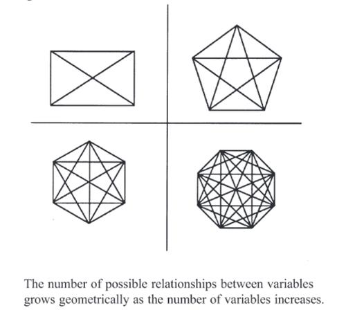 Source: Psychology of Intelligence Analysis, CIA