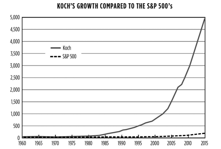 NovFS-Koch-Chart.jpg