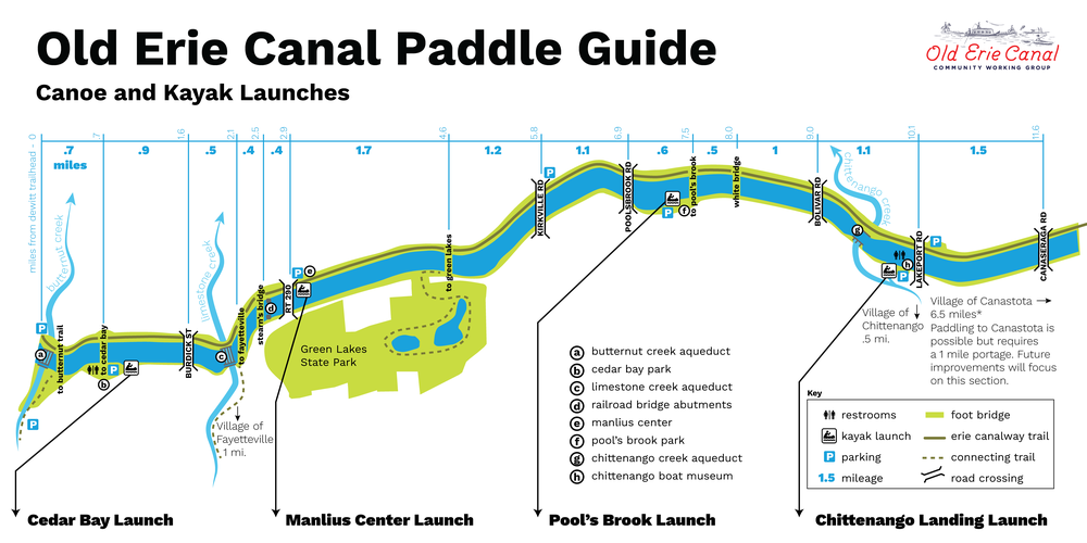 Paddle_Guide_FINAL_3_for_web-01.png