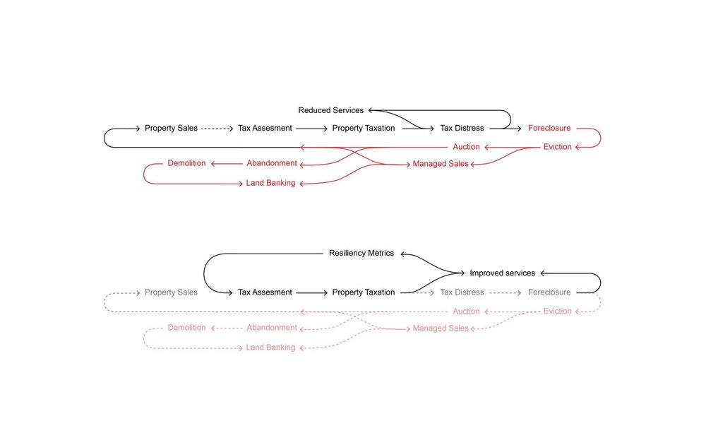 diagram_taxation-01.jpg