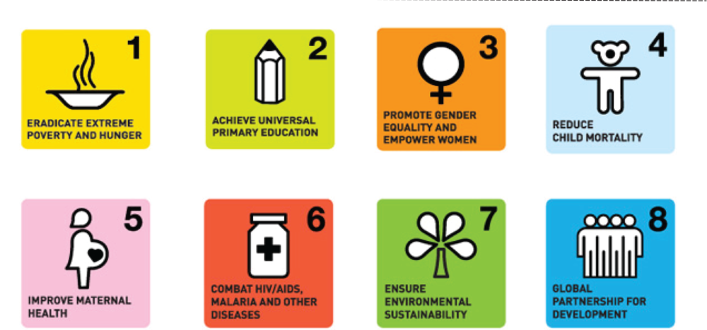 SDGs Graphic1_4.7.16.png